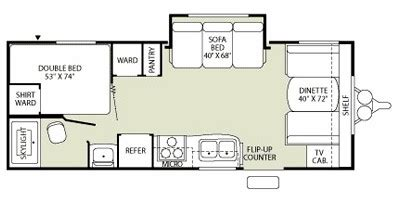 mallard travel trailer floor plans fleetwood mallard rv floor plans carpet vidalondon