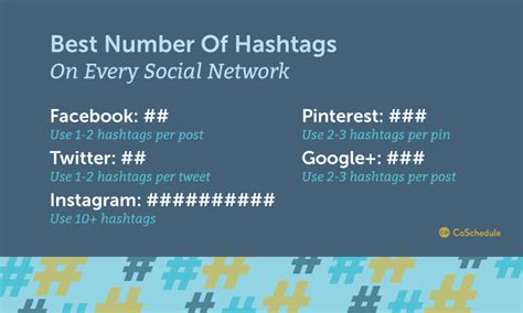 the best number of hashtags for instagram ejenn solutions how to use hashtags the right way on every social network