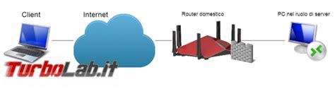 come aprire porte router come aprire le porte sul router modem la guida definitiva