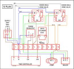 wiring diagrams for bedrooms wiring diagrams