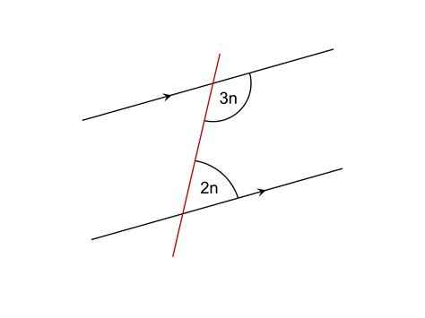 Shed Seven Parallel Lines by Median Don Steward Mathematics Teaching Parallel Line Angles