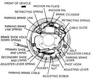 2000 Ford Ranger Brake System Diagram 2000 Chevrolet Impala 3 4l Fi Ohv 6cyl Repair Guides