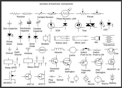 understanding symbols design note 24 electronics hobby