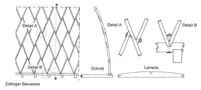 stunning tricks metal roofing diy glass roofing beams