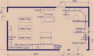 Marvelous U Shaped Kitchen Layouts #3: Preschool-classroom-layout-l-e8bf7c580739e10f.bmp