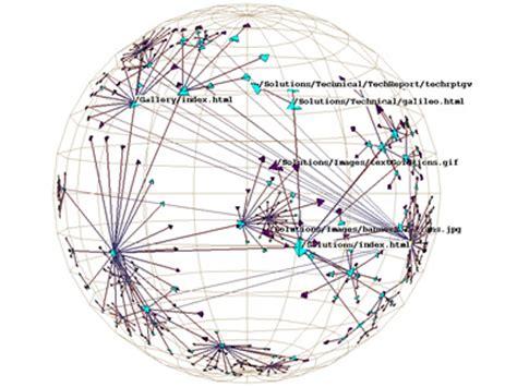 visualcomplexity com multi domain representation visualcomplexity com multi domain representation