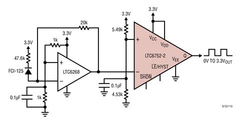 solutions ltc6752 optical receiver circuit