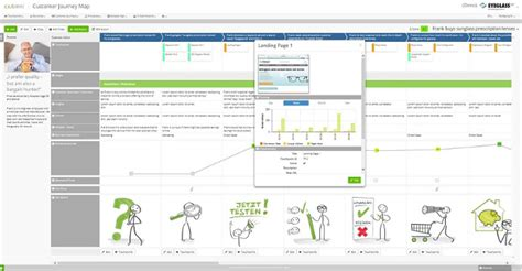 Top 20 Customer Journey Mapping Tools An Overview Mopinion Customer Journey Map Visio Template