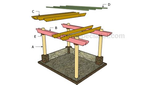 materials needed to build a pergola diy pergola plans howtospecialist how to build step by step diy plans