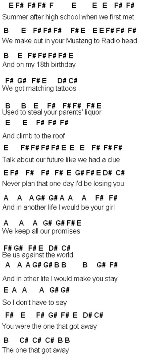 Outstanding Guitar Chords For The One That Got Away Pictures ...