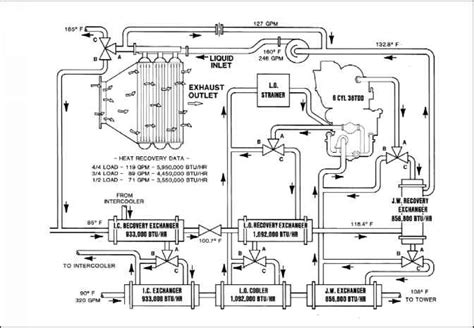 sullair compressor wiring diagram sullair just another