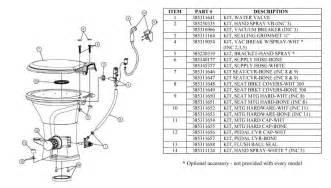 rv furnace diagram rv converter diagram elsavadorla