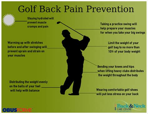 how common is swinging in the us back pain golfing infographic