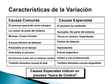 causas de la funcion judicial de pichincha causas comunes causas especiales de variaci 243 n de las
