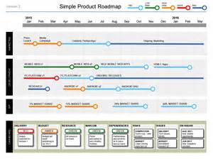 project roadmap template how do i create a project roadmap business documents uk