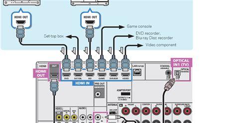 wiring diagram deh x6600bt pinout diagrams wiring diagram