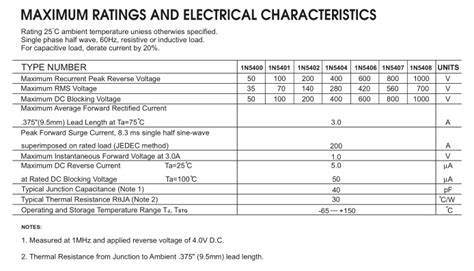 dioda fr302 dioda fr302 28 images pdf fr302 データシート おすすめ fast recovery rectifier diodes fr302 fr302 100v