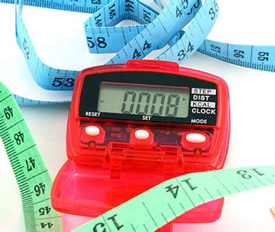 are the twittering classes an accurate barometer during this pre how accurate are calorie counters men s fitness