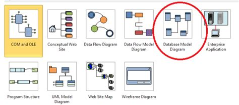 visio 2010 software and database template missing microsoft visio 2010 premium missing quot software database