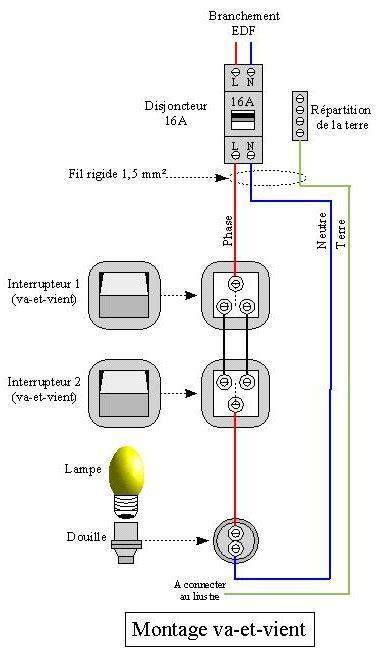 Interrupteur Detecteur De Mouvement Va Et Vient by Conseils Bricolage 233 Lectricit 233 Comment Installer Un