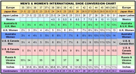 shoe size conversion