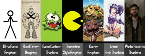 Style Graphic 4 create a 2d part 3 graphics audio