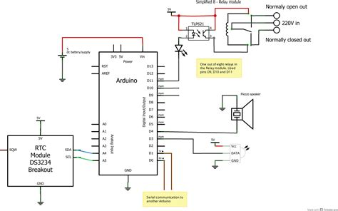 home automation wiring diagram home computer network