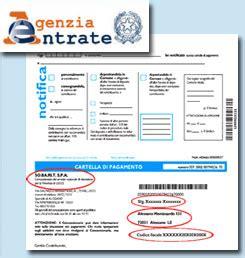 codice dell ufficio locale dell agenzia delle entrate polizia locale termini di impugnazione delle