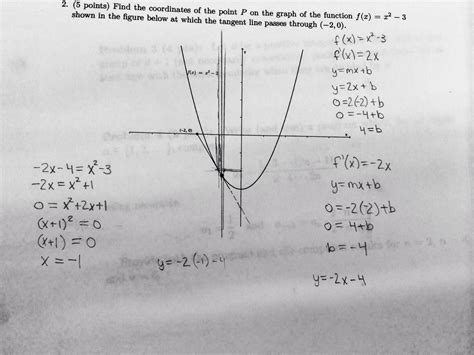 How To Search In Line Calculus How Can I Find The Coordinates Of A Point Given A Function Graph And