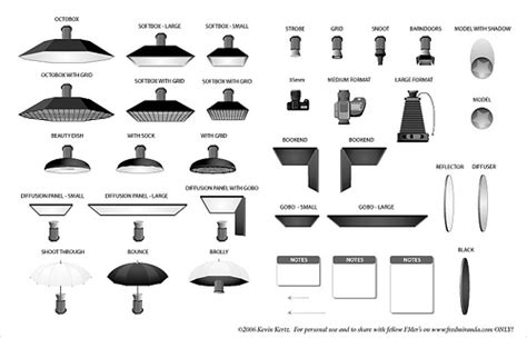 photography lighting layout helpful tools for creating sharing and discovering