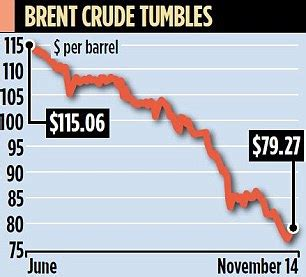 cheaper petrol for 'years to come' as oil hits four year