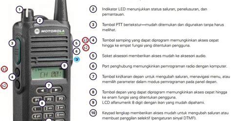 Tombol Ptt Ht Motorola Cp1660 Cp1300 teori dan praktek seeting frekuensi cara manual motorola cp 1660