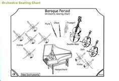 printable music lesson plans instruments of the orchestra art lessons music integration on pinterest romare