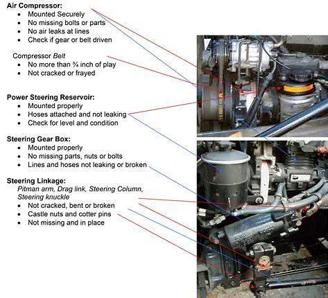 image result  school bus engine pre trip parts cdl bus engine school bus driving school