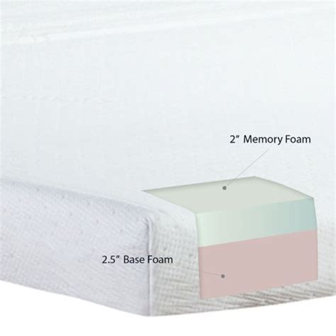 Sleeper Sofa Memory Foam Mattress Reviews by Product Reviews Buy Classic Brands Memory Foam Sofa