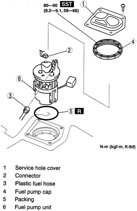 Repair Guides   Gasoline Fuel Injection Systems   Multi