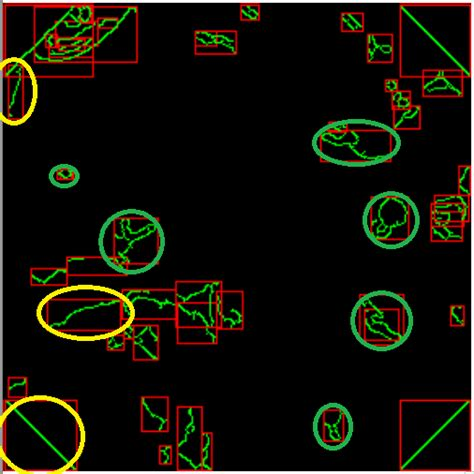 detect pattern in image opencv detect if contour is simple curve without complex