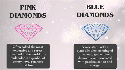 what does the color blue symbolize the meaning shapes and colors of diamonds