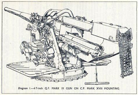 Wedges Bl 104 the gunnery pocket book part 1