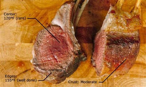 How To Cook Rack Of Medium by 2 Answers Is Mutton Supposed To Be Cooked To A