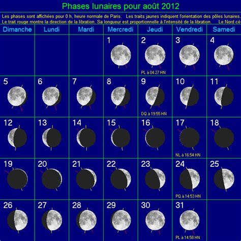 Calendrier Lunaire 2015 Accouchement Calendrier Lunaire 2015 Nouvelle Pleine Lune Phases 2017
