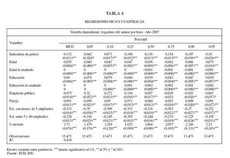 aumento atilra 2016 aumento de salarios empleados comercio 2016 uruguay