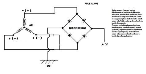dioda bridge pada tv dioda bridge fungsinya 28 images apa itu dioda dan