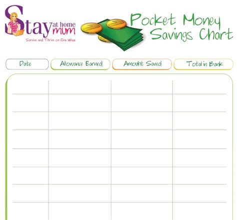 Bathroom Diy Ideas by Pocket Money Savings Chart Stay At Home Mum
