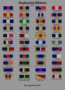army medals and ribbons chart memes