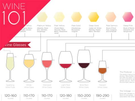 wine pairing the basic knowledge needed to feel confident pairing food and wine books identifying flavors in wine wine folly