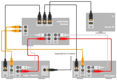 car stereo wiring diagrams free get image about get free
