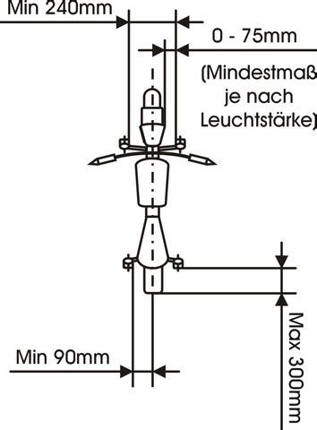 Motorrad Blinker Vorschrift by Abstand Und Position Blinker Bremslicht R 252 Cklicht Xjr
