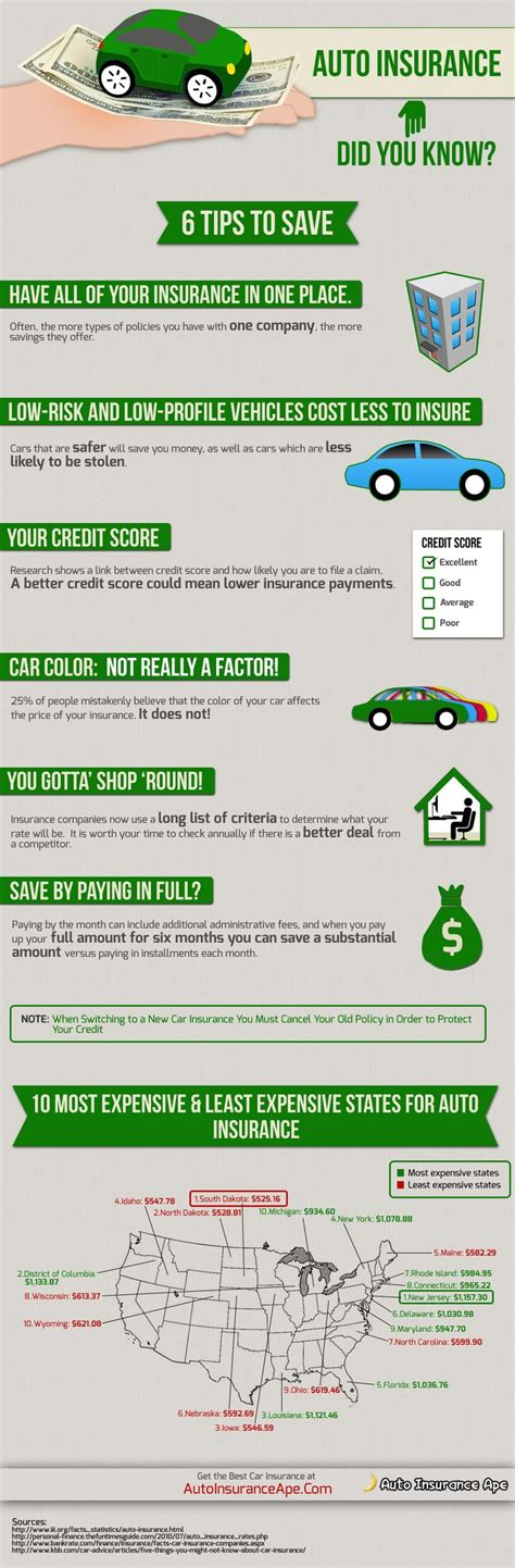 35 best images about Safe Driving Tips on Pinterest