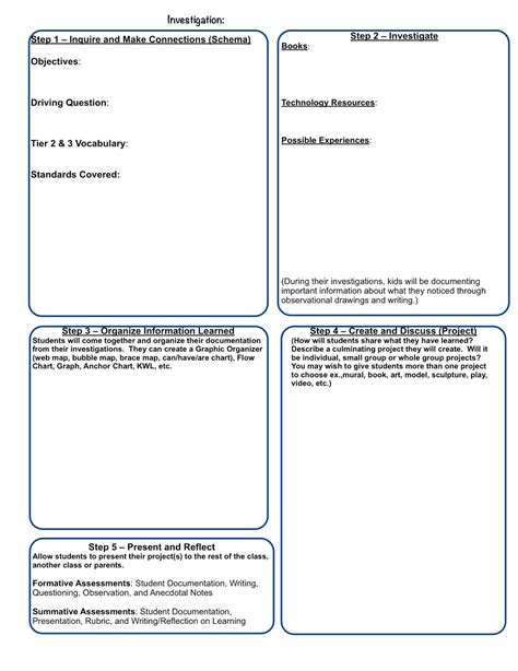 inquiry based learning lesson plan template inquiring minds mrs myers kindergarten planning